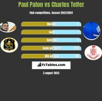 Paul Paton vs Charles Telfer h2h player stats