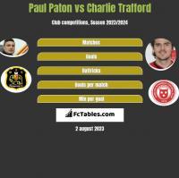 Paul Paton vs Charlie Trafford h2h player stats