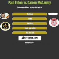 Paul Paton vs Darren McCauley h2h player stats