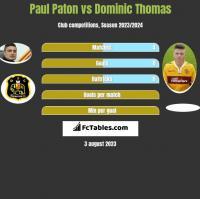Paul Paton vs Dominic Thomas h2h player stats