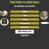 Paul Paton vs Jamie Ness h2h player stats