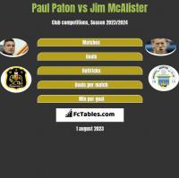 Paul Paton vs Jim McAlister h2h player stats