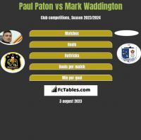 Paul Paton vs Mark Waddington h2h player stats