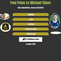 Paul Paton vs Michael Tidser h2h player stats