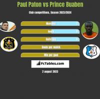 Paul Paton vs Prince Buaben h2h player stats