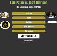 Paul Paton vs Scott Harrison h2h player stats