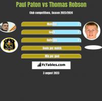 Paul Paton vs Thomas Robson h2h player stats