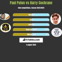 Paul Paton vs Harry Cochrane h2h player stats