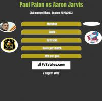 Paul Paton vs Aaron Jarvis h2h player stats