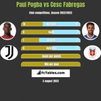 Paul Pogba vs Cesc Fabregas h2h player stats