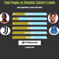 Paul Pogba vs Dominic Calvert-Lewin h2h player stats
