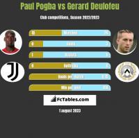 Paul Pogba vs Gerard Deulofeu h2h player stats