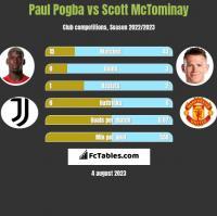Paul Pogba vs Scott McTominay h2h player stats
