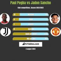Paul Pogba vs Jadon Sancho h2h player stats