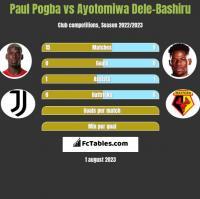 Paul Pogba vs Ayotomiwa Dele-Bashiru h2h player stats