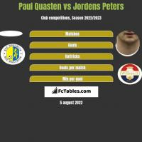 Paul Quasten vs Jordens Peters h2h player stats