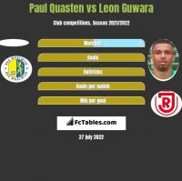 Paul Quasten vs Leon Guwara h2h player stats