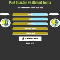 Paul Quasten vs Ahmed Touba h2h player stats