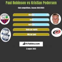Paul Robinson vs Kristian Pedersen h2h player stats