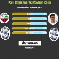 Paul Robinson vs Maxime Colin h2h player stats
