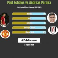 Paul Scholes vs Andreas Pereira h2h player stats