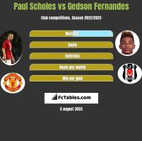 Paul Scholes vs Gedson Fernandes h2h player stats