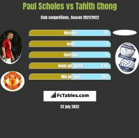 Paul Scholes vs Tahith Chong h2h player stats