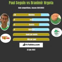 Paul Seguin vs Branimir Hrgota h2h player stats