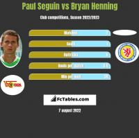 Paul Seguin vs Bryan Henning h2h player stats