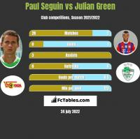 Paul Seguin vs Julian Green h2h player stats