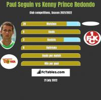 Paul Seguin vs Kenny Prince Redondo h2h player stats