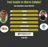 Paul Seguin vs Marco Caligiuri h2h player stats