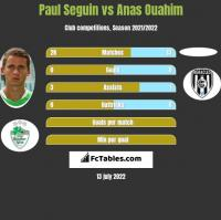 Paul Seguin vs Anas Ouahim h2h player stats