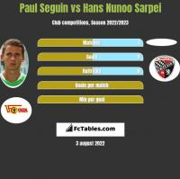 Paul Seguin vs Hans Nunoo Sarpei h2h player stats