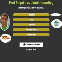 Paul Seguin vs Jamie Leweling h2h player stats