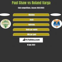 Paul Shaw vs Roland Varga h2h player stats