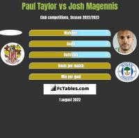 Paul Taylor vs Josh Magennis h2h player stats