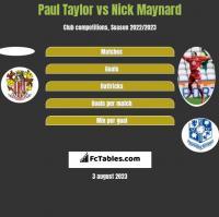 Paul Taylor vs Nick Maynard h2h player stats