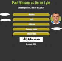 Paul Watson vs Derek Lyle h2h player stats