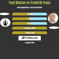 Paul Watson vs Frederik Frans h2h player stats