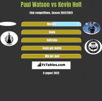 Paul Watson vs Kevin Holt h2h player stats