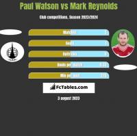 Paul Watson vs Mark Reynolds h2h player stats