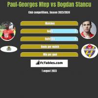 Paul-Georges Ntep vs Bogdan Stancu h2h player stats