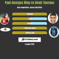 Paul-Georges Ntep vs Deniz Tueruec h2h player stats