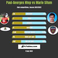 Paul-Georges Ntep vs Mario Situm h2h player stats