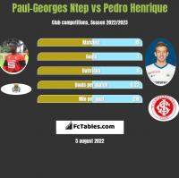 Paul-Georges Ntep vs Pedro Henrique h2h player stats