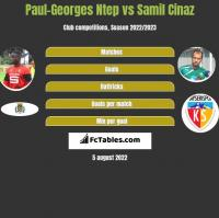 Paul-Georges Ntep vs Samil Cinaz h2h player stats