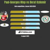 Paul-Georges Ntep vs Berat Ozdemir h2h player stats