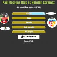 Paul-Georges Ntep vs Nurettin Korkmaz h2h player stats