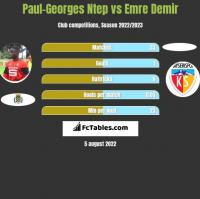 Paul-Georges Ntep vs Emre Demir h2h player stats